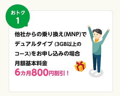 mineo 9月 キャンペーン