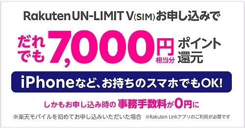 楽天モバイル SIMのみ キャンペーン