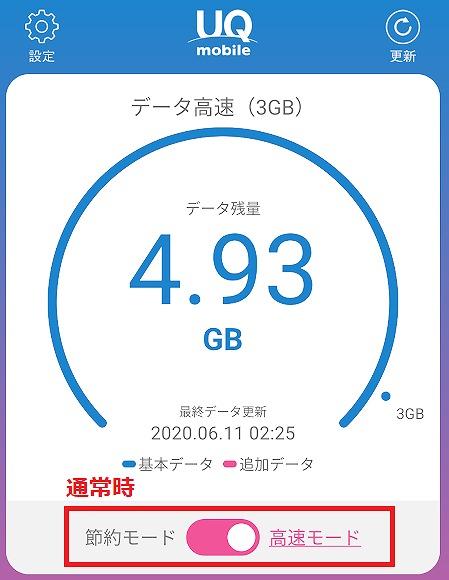 UQモバイル節約モード