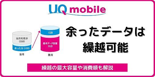 UQモバイル データ繰越