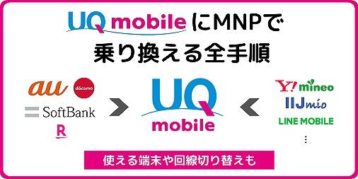 UQモバイル MNP転入 MNP乗り換え