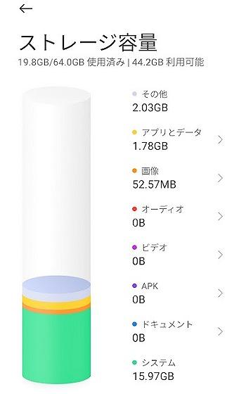 UQモバイル Redmi Note 10 JE ストレージ容量 ROM