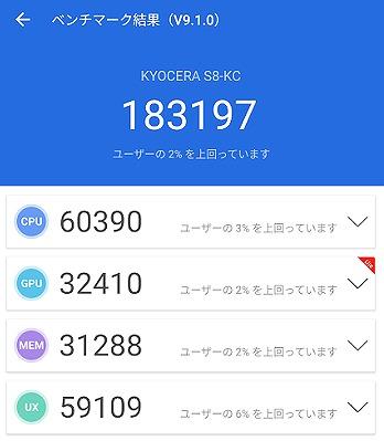 ワイモバイル Android One S8 antutu ベンチマークスコア Helio P65 MT6768