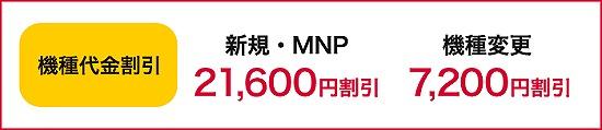 ワイモバイル スマホ 21600円割引