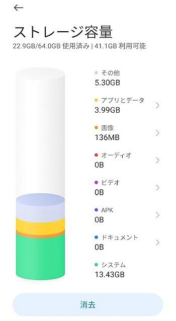 ワイモバイル Redmi 9T ストレージ容量 ROM